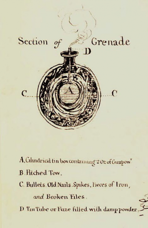 Watson's receipt for fireball received 29th January 1820′. Provided by a spy
