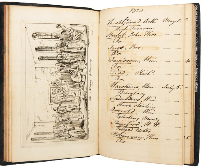 The journal of Rev. Cotton, in which he kept notes of inmates of particular note. | Rev'd Cottons Execution Journal                                 Peter Harrington Books 100, Fulham Road, Chelsea
